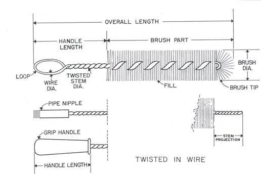 Twisted In Wire Brush Construction image